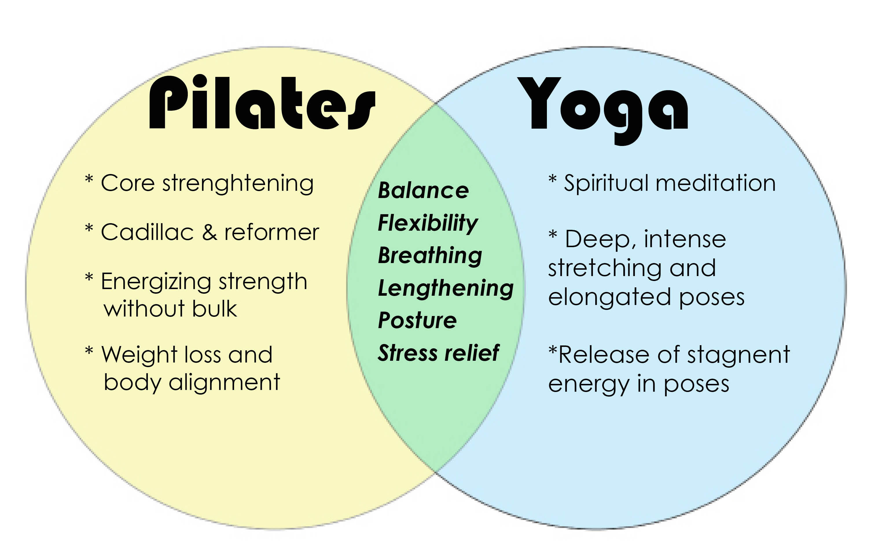 Why Pilates Can Really Relieve Your Aching Back Absolutely? Read on here if you are looking for a safe and effective to relieve your aching back.